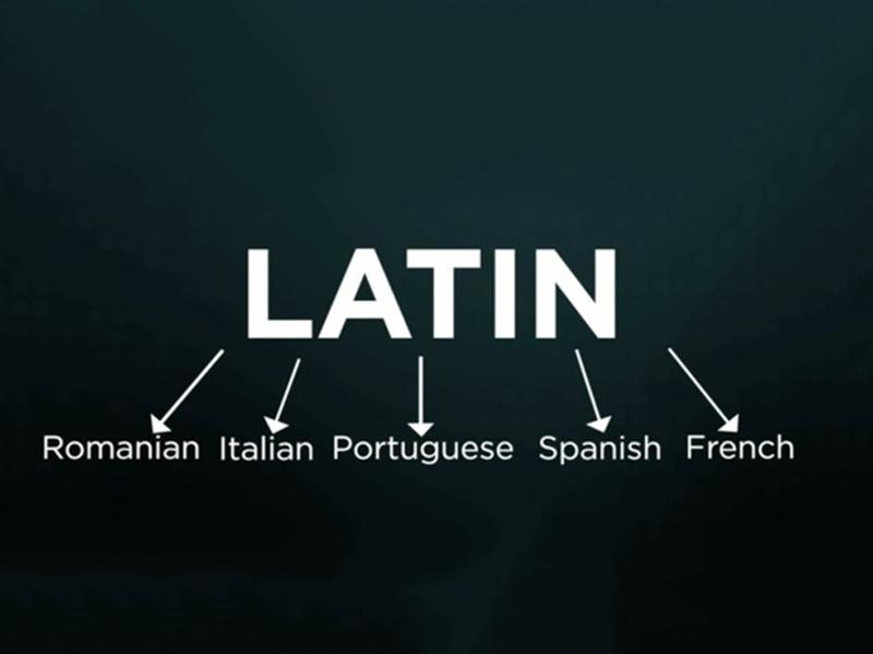 Học ngôn ngữ tiếng Latin dễ hơn