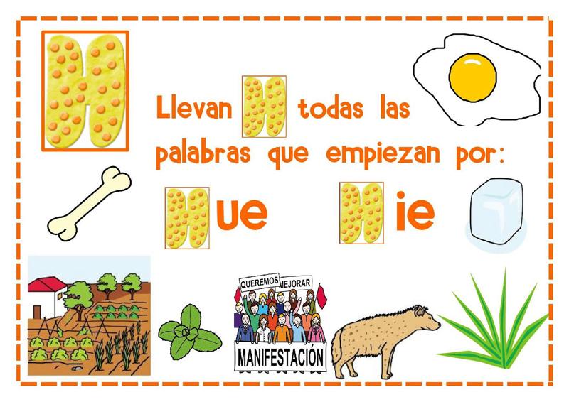 Cách viết các từ trong tiếng Tây Ban Nha