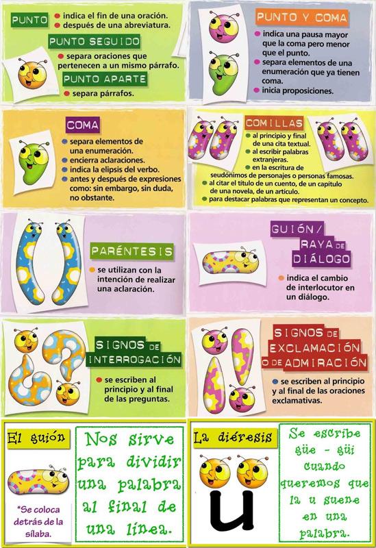 Lỗi nhầm lẫn trong tiếng Tây Ban Nha: dấu chấm câu